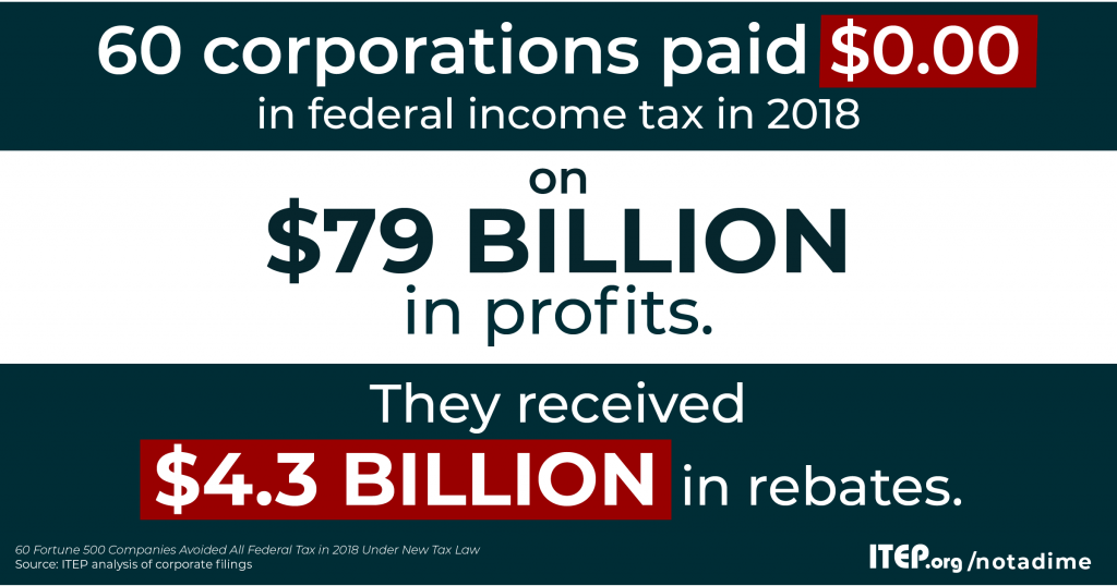 Corporate Tax Avoidance Remains Rampant Under New Tax Law