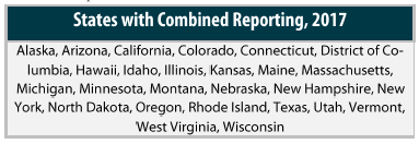 Combined Reporting of State Corporate Income Taxes: A Primer