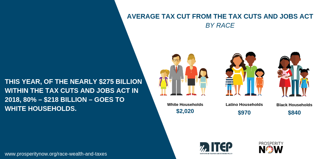 race wealth and taxes how the tax cuts and jobs act supercharges