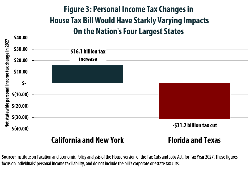 an analysis of the taxes in the united states This document presents details on the wealth and income distributions in the united states  however, in an analysis of 2008 tax returns for the top 02%.