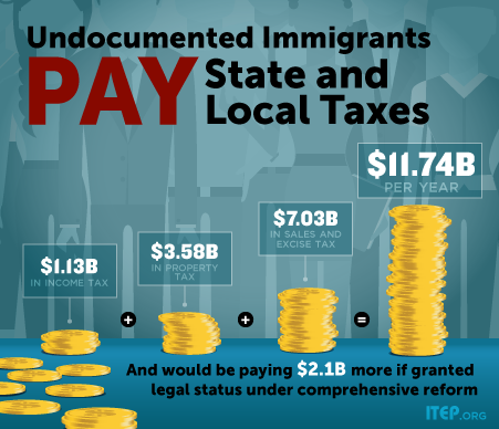 Washington State Sales Tax 2017 >> Undocumented Immigrants' State & Local Tax Contributions ...
